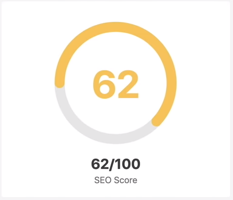 SEO Score